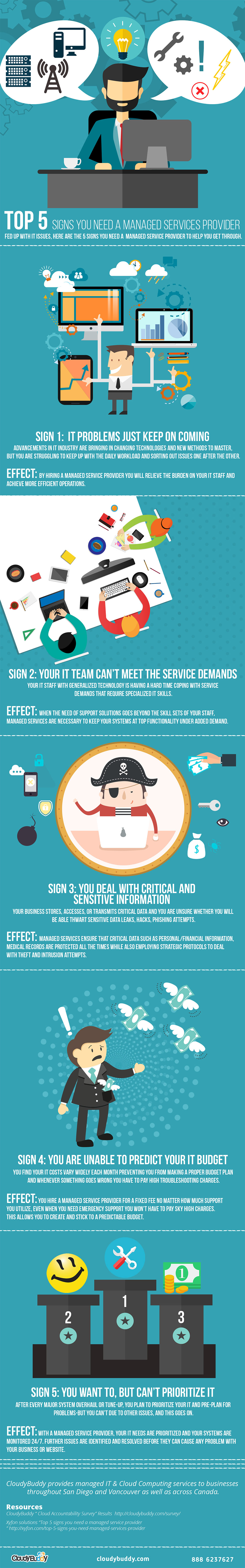 Top-5-Signs-That-You-Need-A-Managed-Services-Provider-Main-Infographic